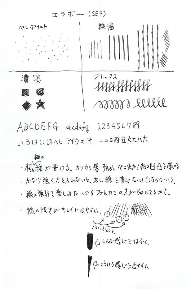 エラボーSEF書き味テスト