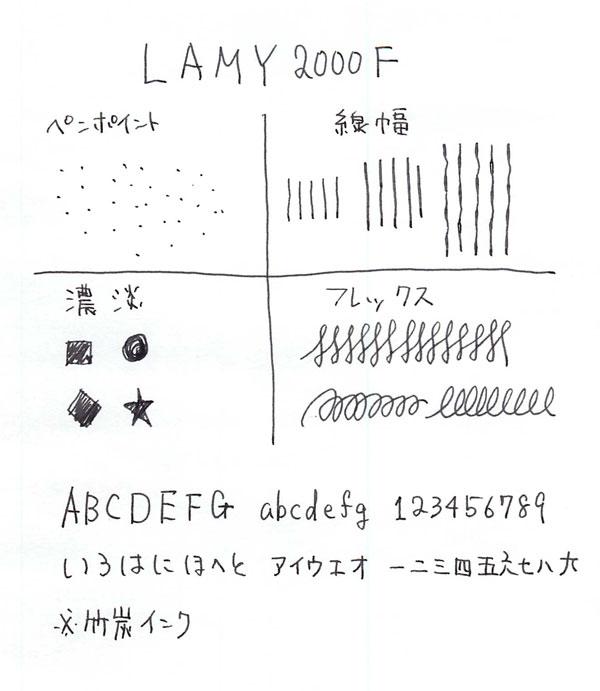 Lamy2000F書き味テスト