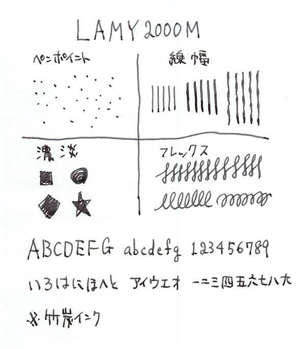 Lamy2000M書き味テスト