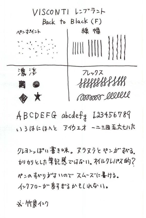 ViscontiレンブラントBacktoBlack_F_書き味テスト