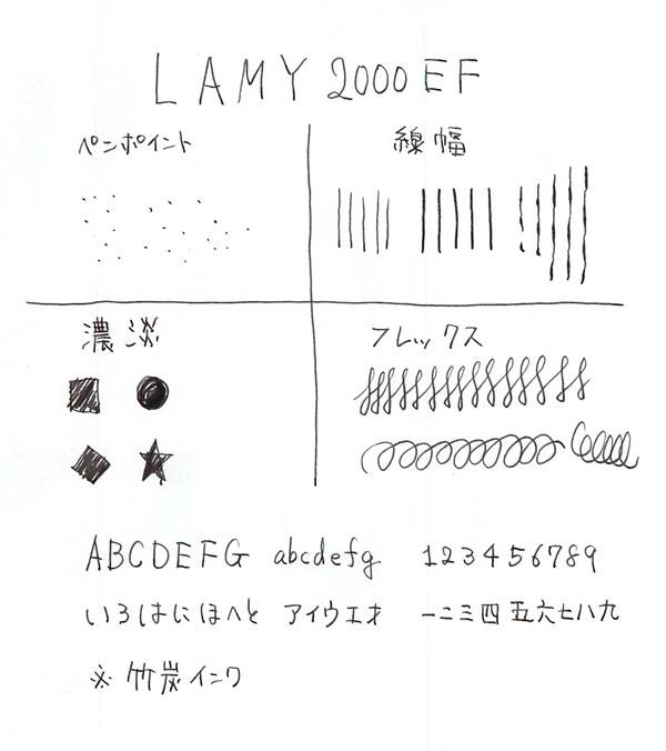 Lamy2000EF書き味テスト