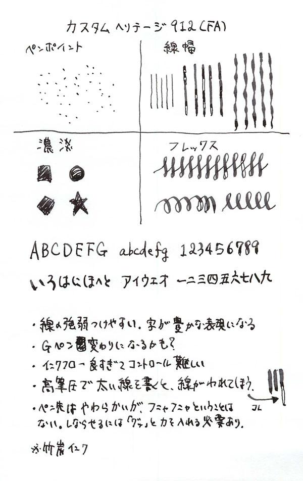 カスタムヘリテイジ912ファルコン書き味テスト